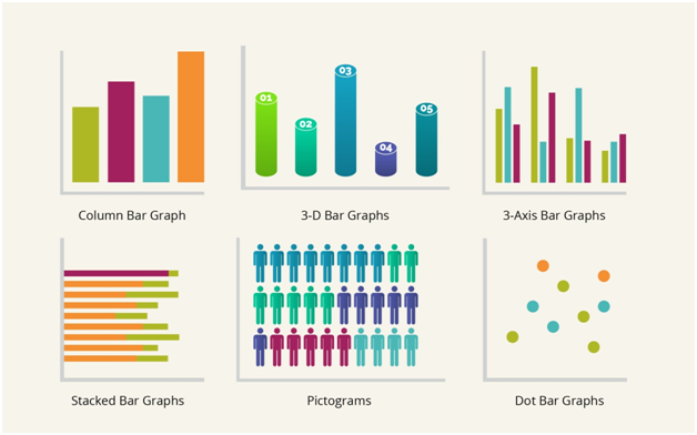 4 Benefits of Using Graphs