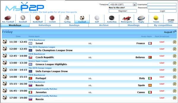 Popular Sites Like Myp2p