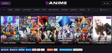 Popular Sites like Animecrazy